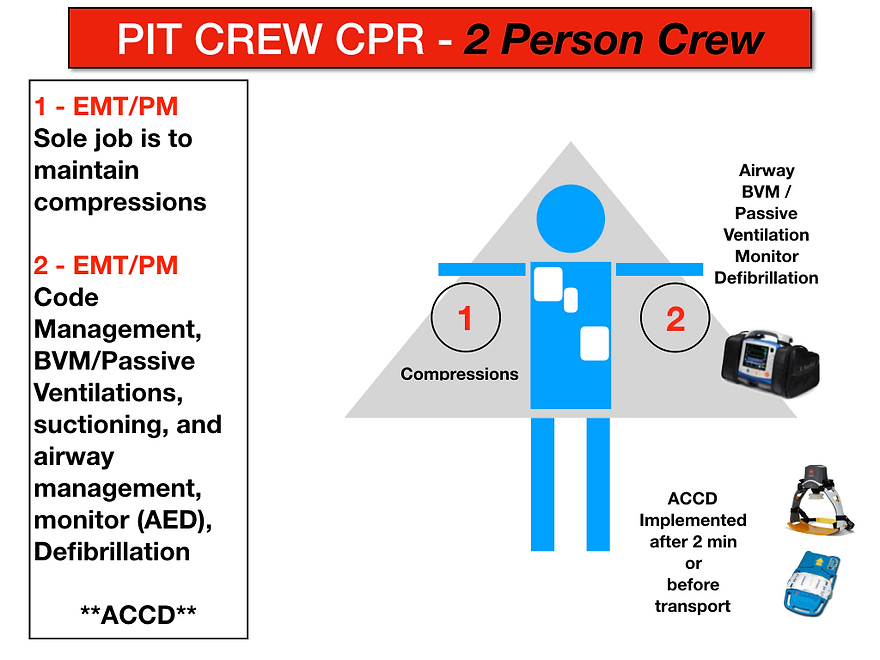 Pit Crew CPR - New.001.png