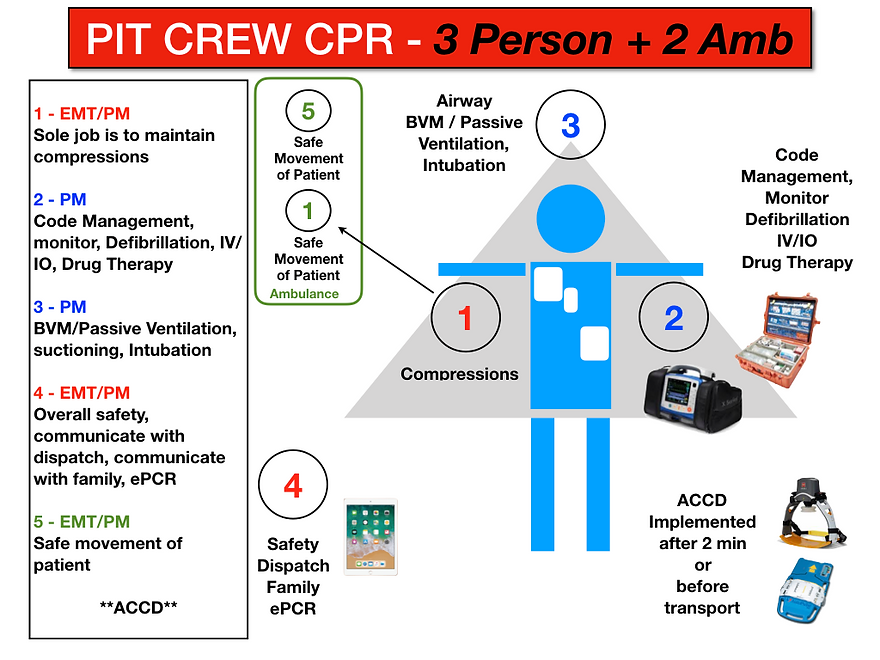 Pit Crew CPR - New.004.png