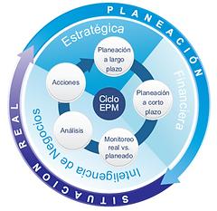 Gott & Man - Planeación Estratégica.png