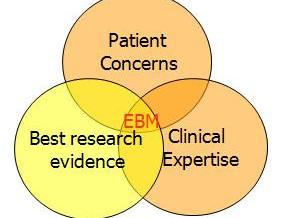 Evidence-Based Care