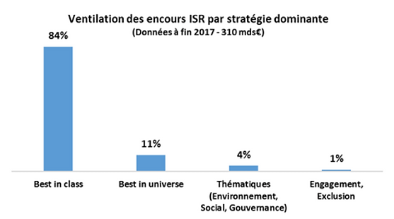 Graph ISR.png