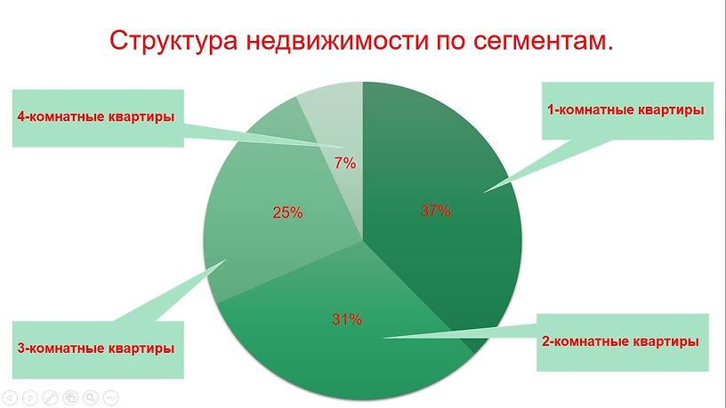 CRM анализ 5.jpg