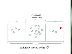 Практическая философия оценки. Самые крутые термины: МАКСИМАЛЬНО ВОЗМОЖНАЯ СТОИМОСТЬ и МАКСИМАЛЬНО В