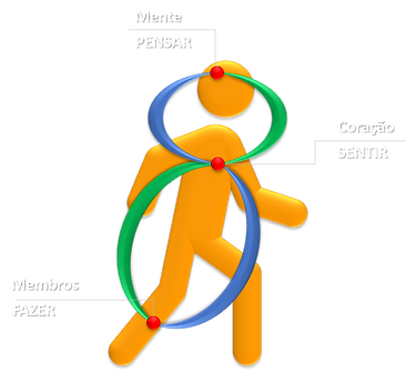 Treinamentos Vivenciais 02.png