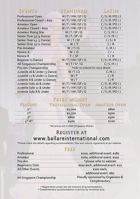 Ballare International 2017 Events