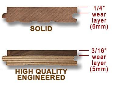 Difference between Engineering Wood Flooring & Solid Wood Flooring