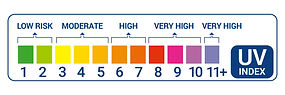 UV-Index.jpg