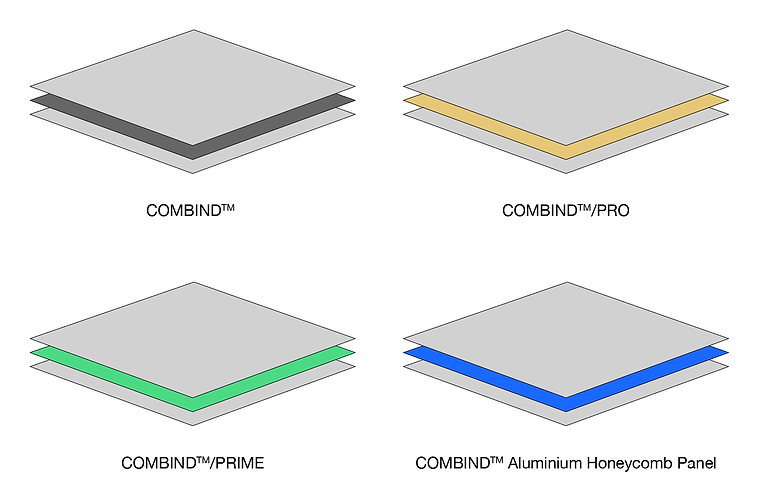 Combind Products Overview-01.png