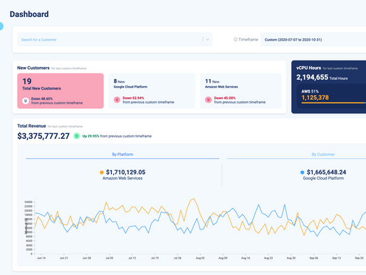 Calculated Systems Announces Patterns.io to Accelerate Business Intelligence
