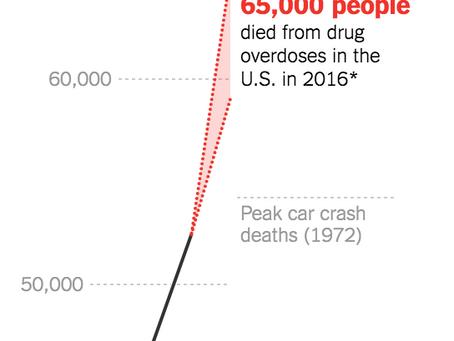 Drug Overdose Deaths Rise Sharply in 2016