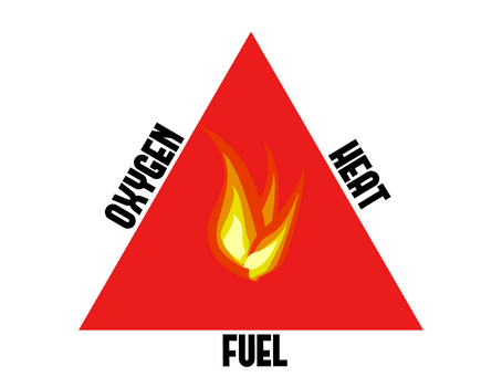 The Fire Triangle- What you need to know