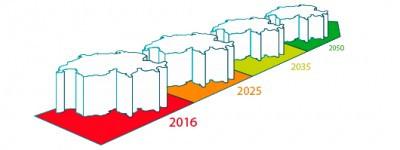 Neues Energiegesetzt tritt in Kraft - Vorteile für die Photovoltaik