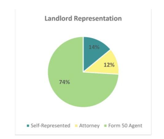 landlord%20tenant%20%25_edited.jpg