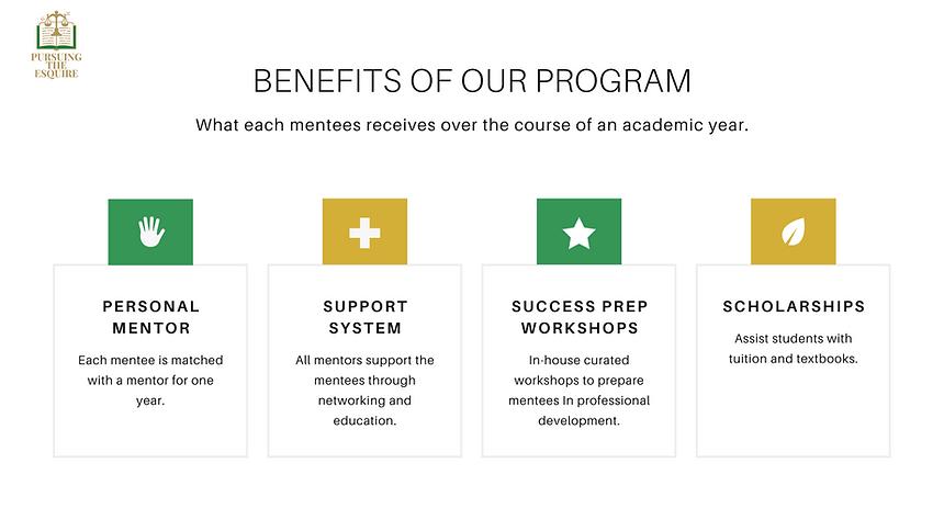 Program Benefits.png