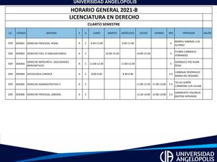 4°C Derecho
