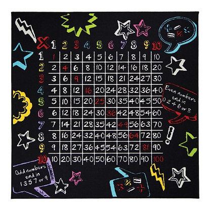 Matrix Kiddy - Multiplication