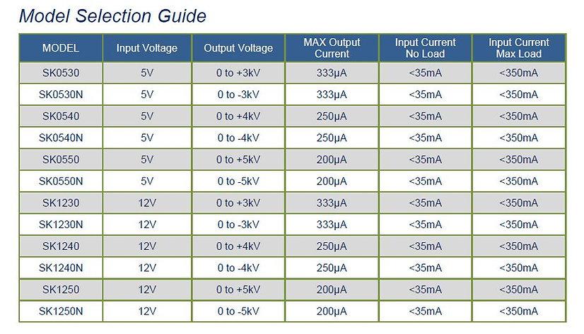 SK Model Selection Guide.JPG