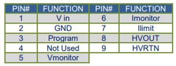 pin SMHV.PNG