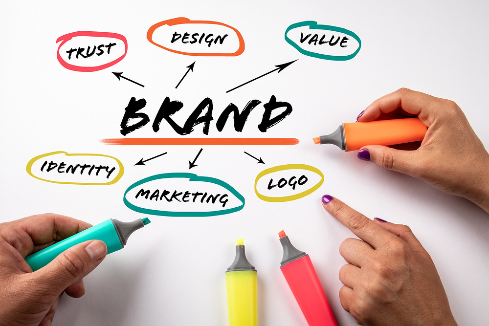 Hands writing down the different elements of brand and marketing.