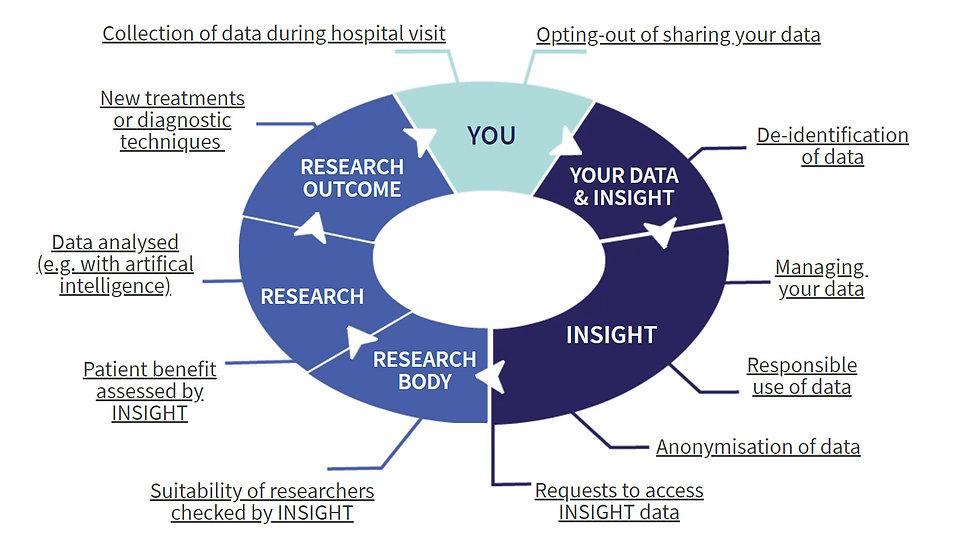 data_journey_diagram_1600x900.jpg