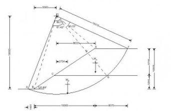 Temporary works, slope analysis