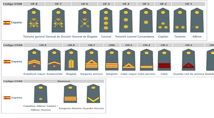 Temario oposiciones policia nacional escala ejecutiva pdf to jpg