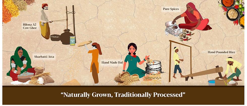 Online grocery storein delhi ncr.jpg