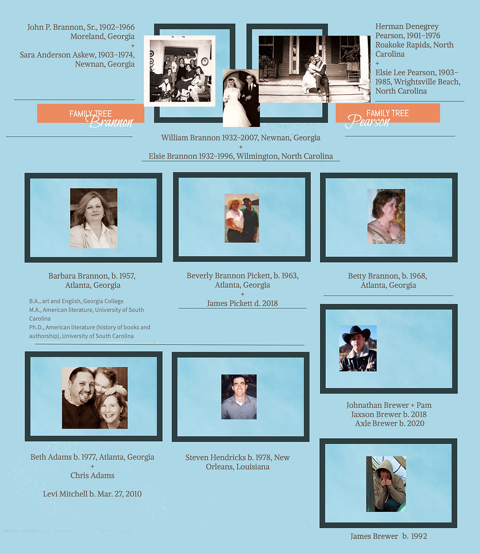 Brannon Family Tree Screen Shot 2021.png