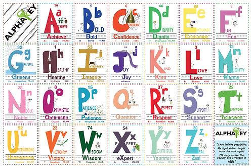 AlphaKey Alphabet Wall Poster
