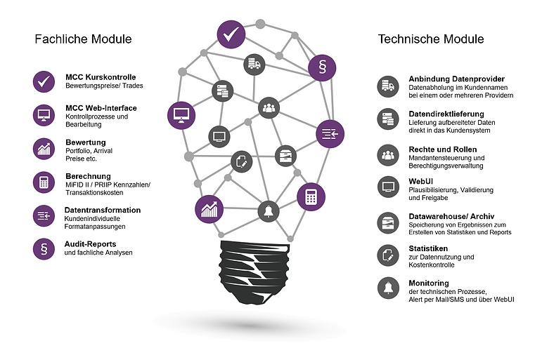 Financial_Gateway_Fachliche-und-technisc
