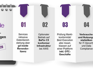 gd inside Serviceerweiterungen - Highlights 2020