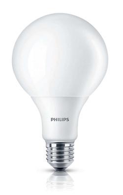 Globo Philips