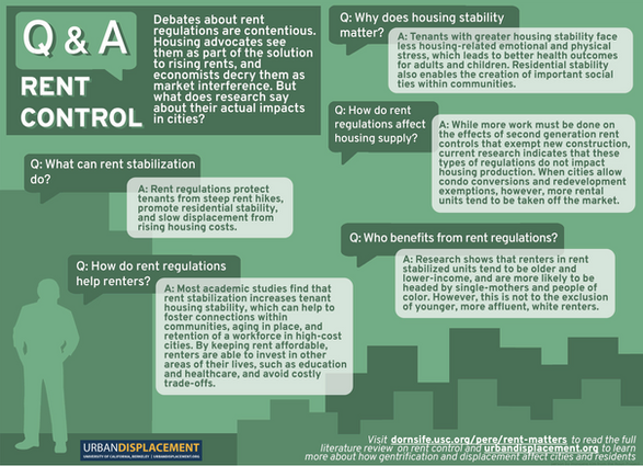 Rent Control Q&A Infographic
