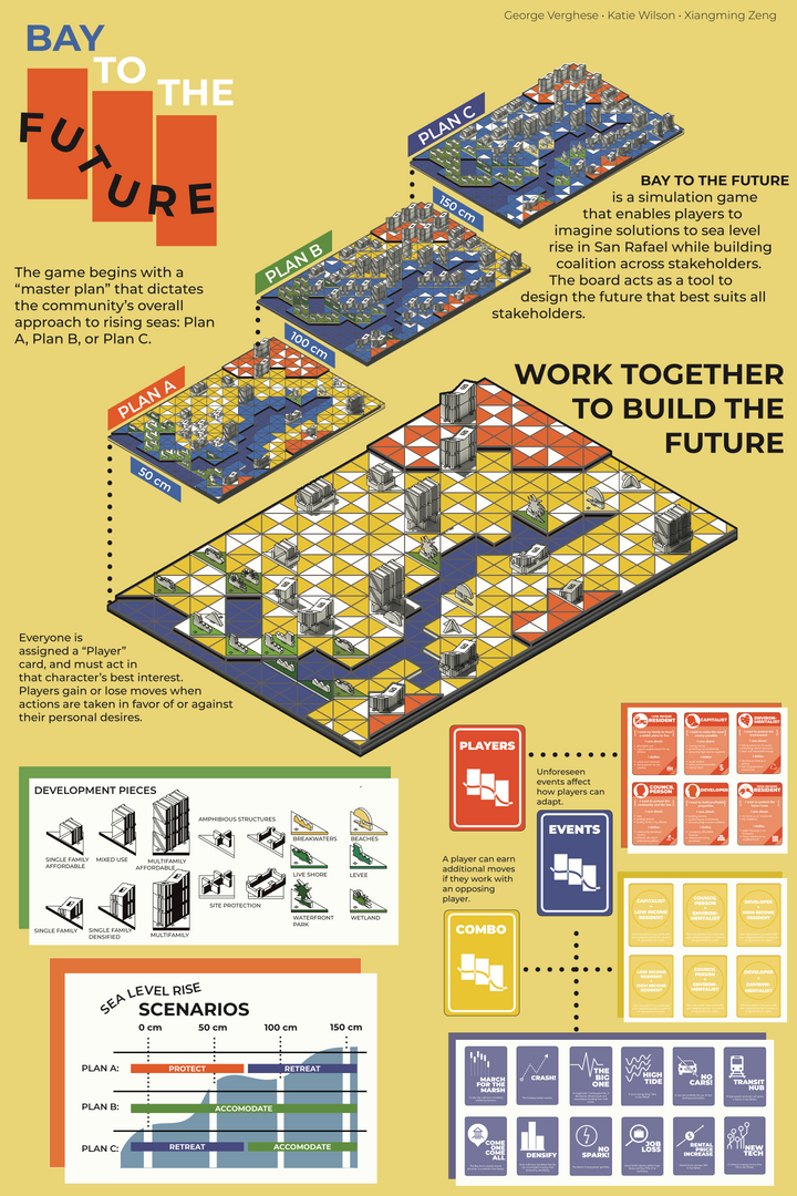 Scenario Planning Game Poster
