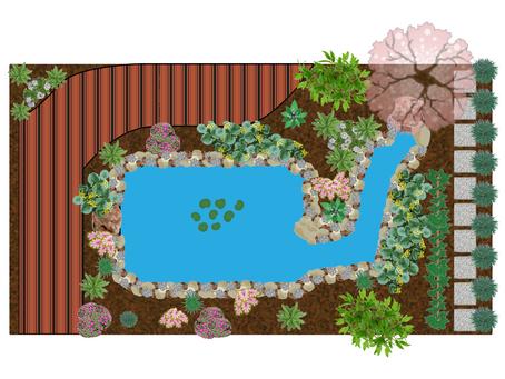Building The Perfect Landscape