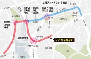 '서울역 일대 종합발전계획' 발표에 대한 단면