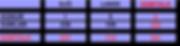 grafík 9.9.18.png