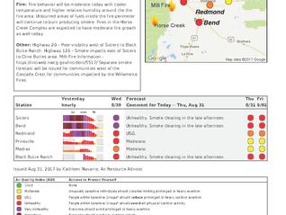 Milli Fire Air Quality Update 08-31-2017