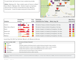Milli Fire Air Quality Update 08-30-2017