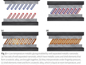 Groundbreaking Metal Glue Poised to Unstick