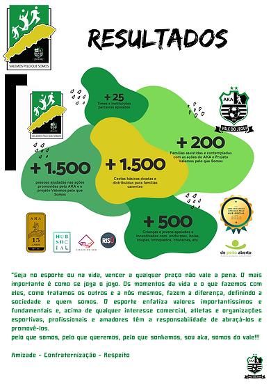 Apresentação Projeto Social.png