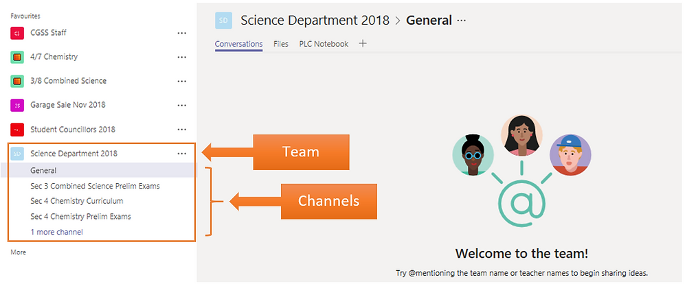 Team and Channels in Microsoft Teams