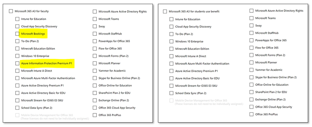 Comparison of components in paid and free Microsoft 365 A3 licenses