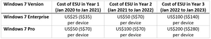 Cost of Windows 7 Extended Security Updates