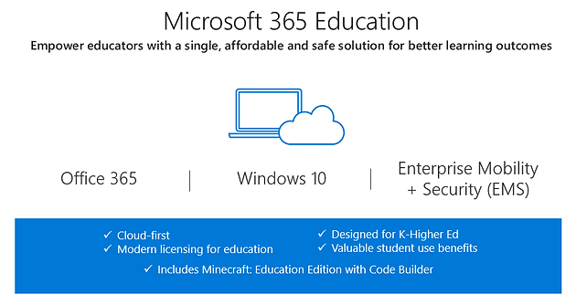 Introducing Microsoft 365 Education