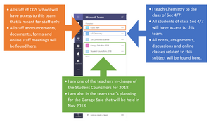 Have your content organized by class, subject, event or activities