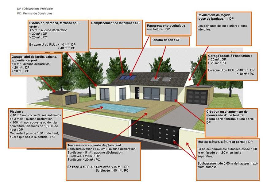 plan-travaux-urbanisme.jpg