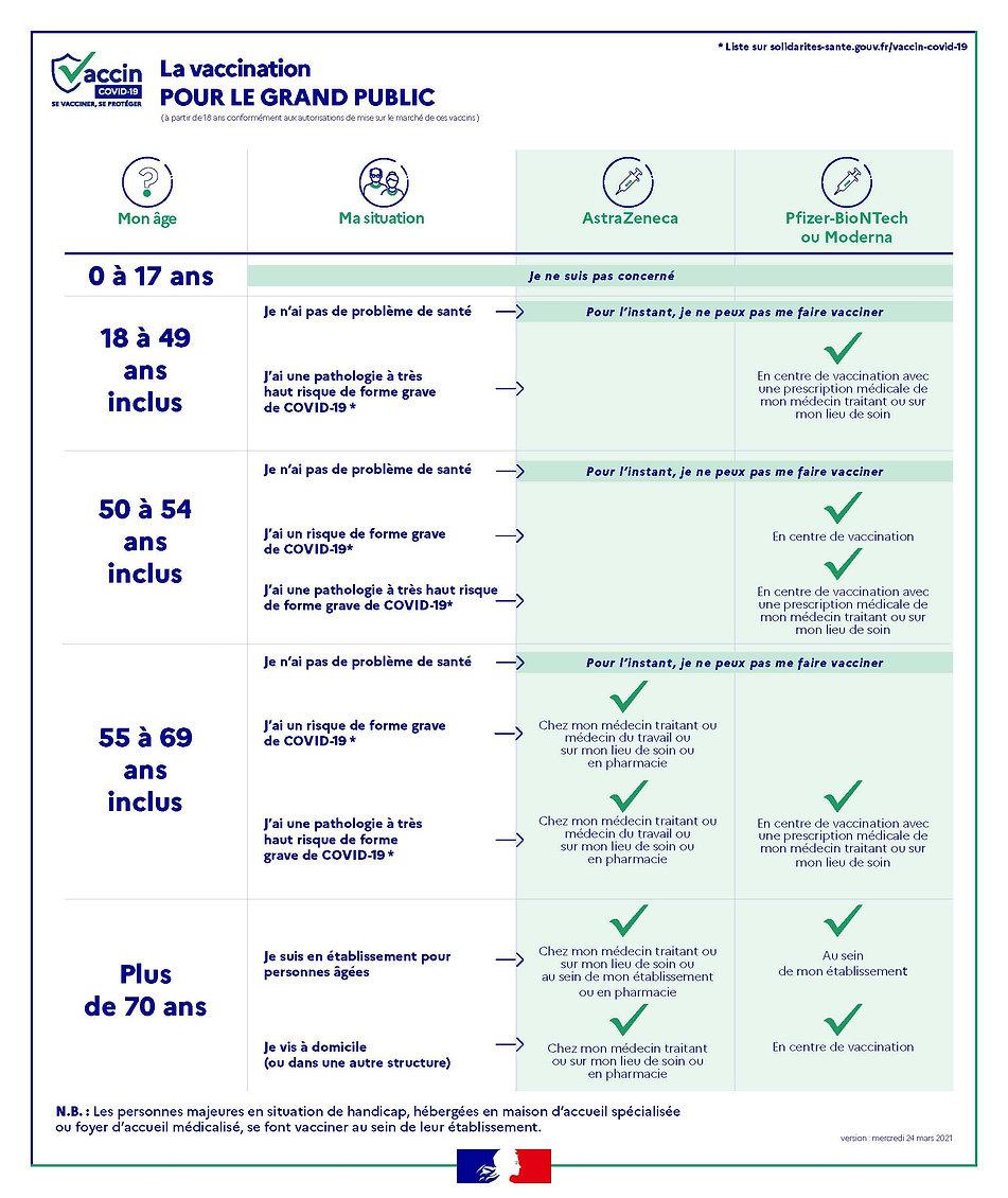 Infog publics x vaccins V24-03.jpg