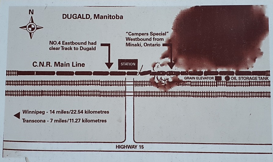 Diagram of the disaster at Dugald