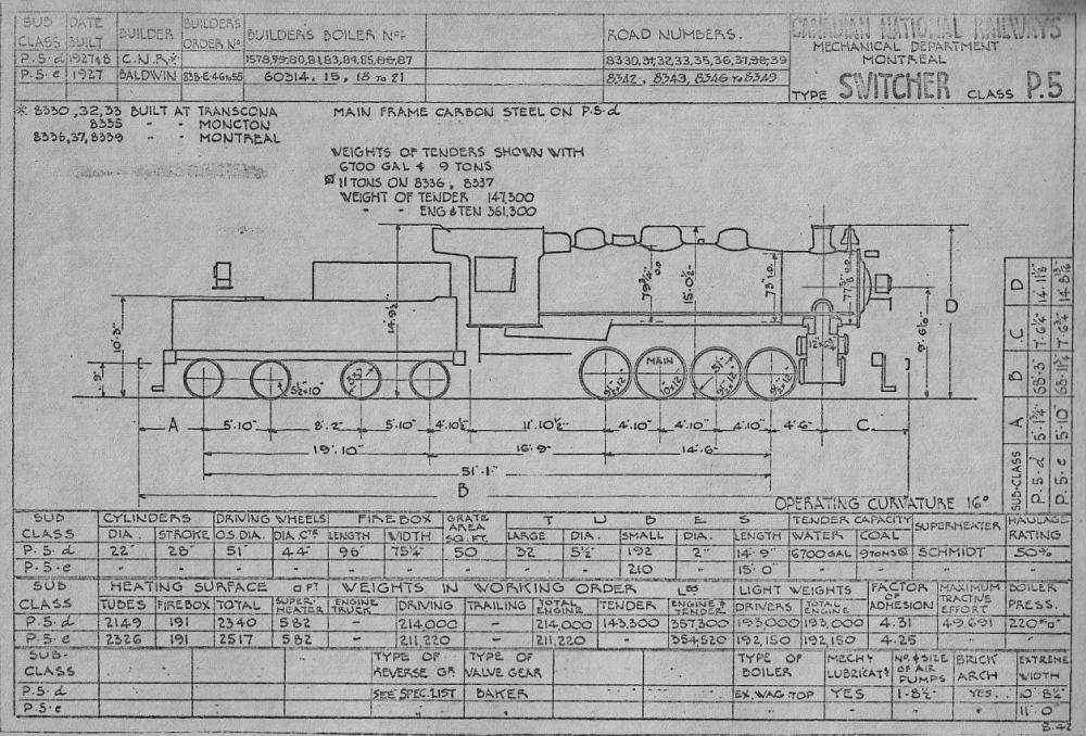 Credit: Canadian National Railways Historical Association Steam Roster 0-8-0